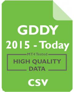 GDDY 5m - GoDaddy Inc.