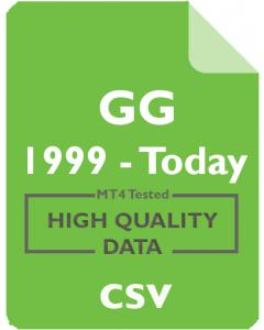 GG 30m - Goldcorp, Inc.