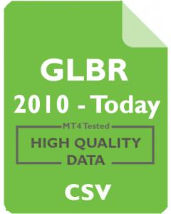 GLBR 4h - Global Brokerage, Inc.