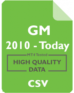 GM 5m - General Motors Company