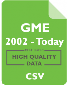 GME 1w - GameStop Corporation