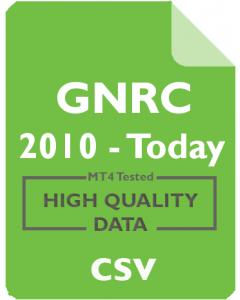 GNRC 1w - Generac Power Systems, Inc.