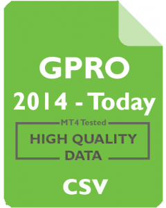GPRO 1d - GoPro, Inc.