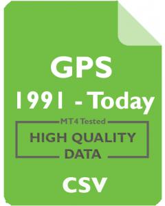 GPS 5m - Gap Inc.