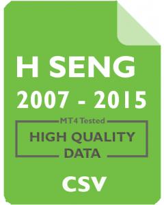 Hang Seng Index 1h
