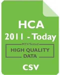 HCA 1mo - HCA Holdings, Inc.