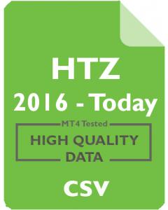 HTZ 15m - Hertz Global Holdings, Inc.