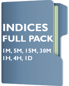 INDICES SuperPack