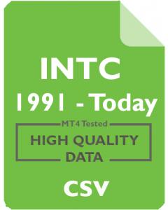 INTC 1mo - Intel Corp.