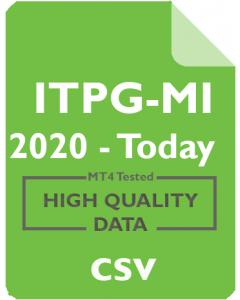Interpump Group - ITPG 30m
