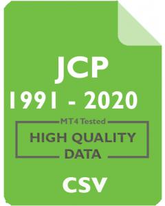 JCP 1w - J. C. Penney Company, Inc.