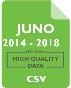 JUNO 1mo - Juno Therapeutics, Inc.