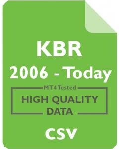 KBR 30m - KBR, Inc.