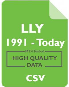LLY 1h - Eli Lilly and Company