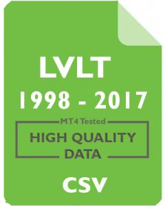 LVLT 1mo - Level 3 Communications