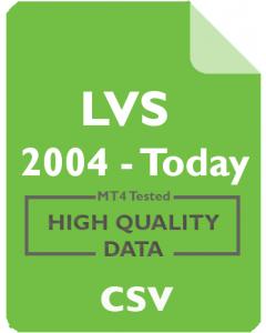 LVS 1mo - Las Vegas Sands Corporation