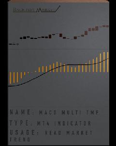 MACD Multitimeframe indicator