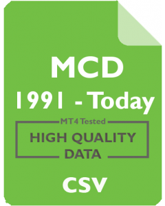 MCD 1m - McDonald's Corp.