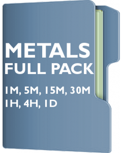 METALS SuperPack