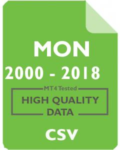 MON 30m - Monsanto Company