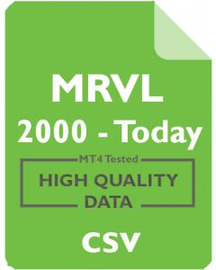 MRVL 30m - Marvell Technology Group, Ltd.