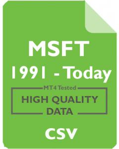 MSFT 1m - Microsoft Corp.