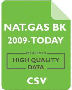 NATURAL GAS Back Adjusted 1m