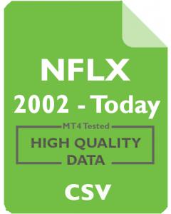 NFLX 1d - Netflix, Inc.