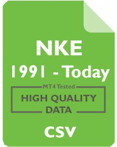 NKE 1m - NIKE, Inc.