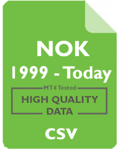 NOK 5m - Nokia Corporation