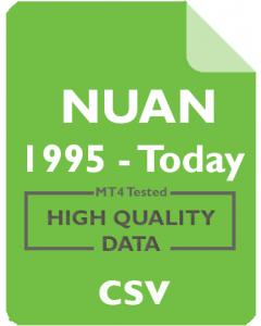NUAN 30m - Nuance Communications, Inc.