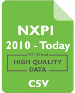 NXPI 30m - NXP Semiconductors N.V.