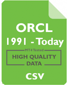 ORCL 4h - Oracle Corporation