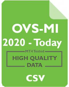 OVS - OVS 15m