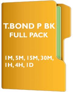 30 yr T.BOND Price Pack Back Adjusted