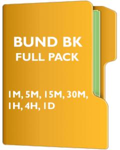 BUND Pack Back Adjusted
