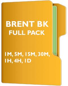 Crude Brent (CB) Pack Back Adjusted