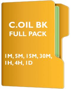 CRUDE OIL Pack Back Adjusted