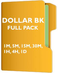 DOLLAR INDEX Pack Back Adjusted