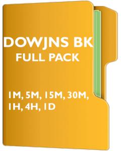 Dow Jones Pack Back Adjusted