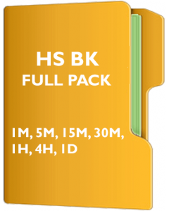 Hang Seng Pack Back Adjusted
