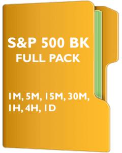 S&P 500 Pack Back Adjusted