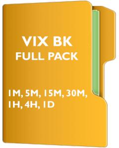 VIX Pack Back Adjusted