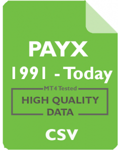 PAYX 1w - Paychex, Inc.