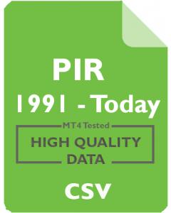 PIR 1w - Pier 1 Imports, Inc.