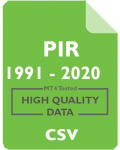 PIR 30m - Pier 1 Imports, Inc.