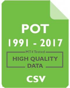 POT 1mo - Potash Corporation of Saskatchewan, Inc.
