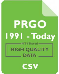 PRGO 1m - Perrigo Company