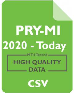 Prysmian - PRY 15m