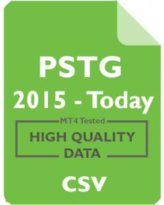 PSTG 1h - Pure Storage, Inc.